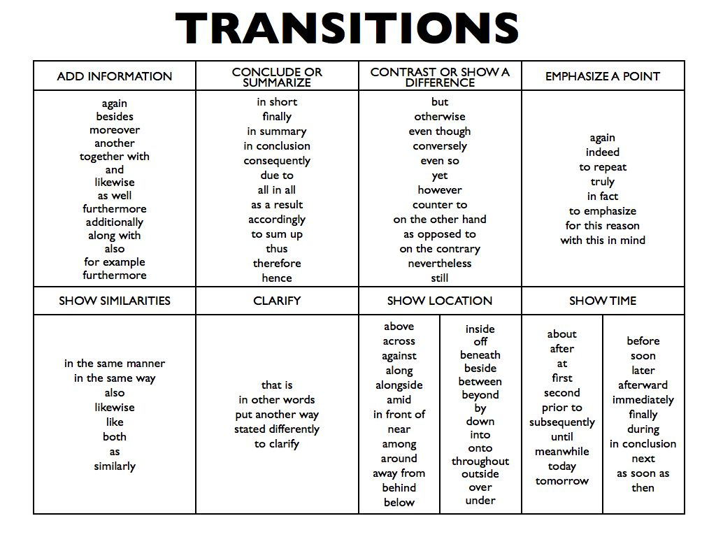 Transitions for essays